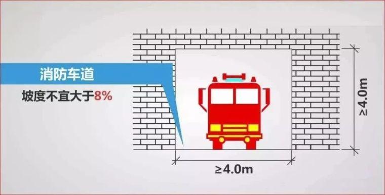 消防工程验收重点、验收方法及常见问题_8