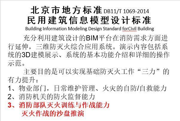 BIM平台和消防的应用_2
