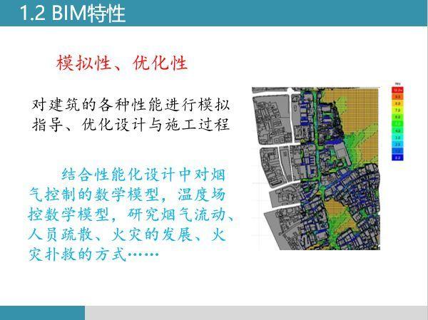 BIM平台和消防的应用_7