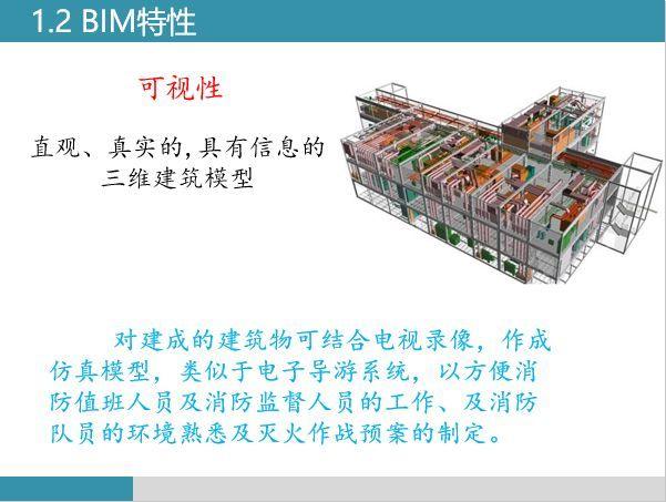 BIM平台和消防的应用_5