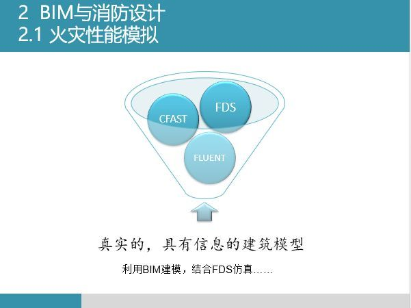 BIM平台和消防的应用_9
