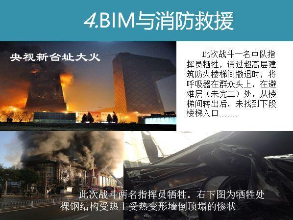 BIM平台和消防的应用_22