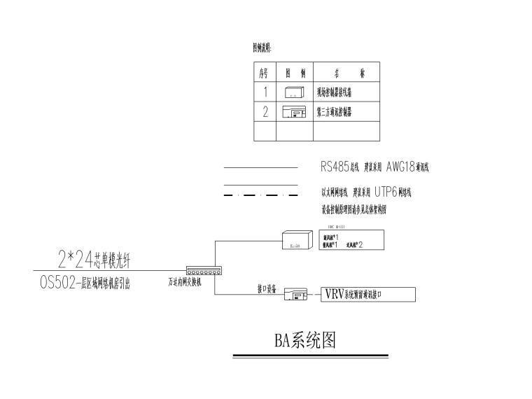 [江西]文化旅游城竹海秘境片区电气施工图_9