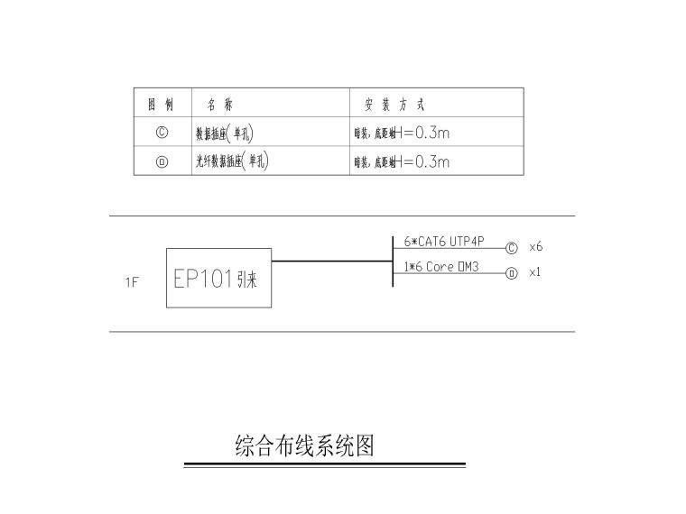 [江西]文化旅游城竹海秘境片区电气施工图_7