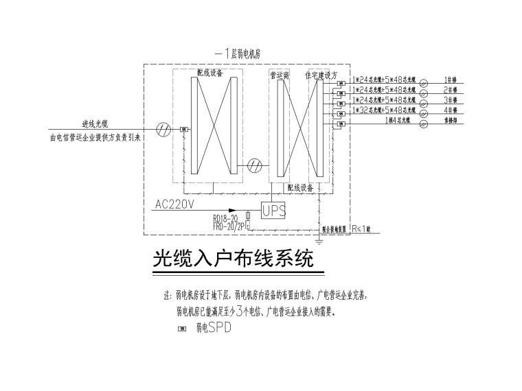 中铁_2.1万平地下车库及设备用房电气施工图_8