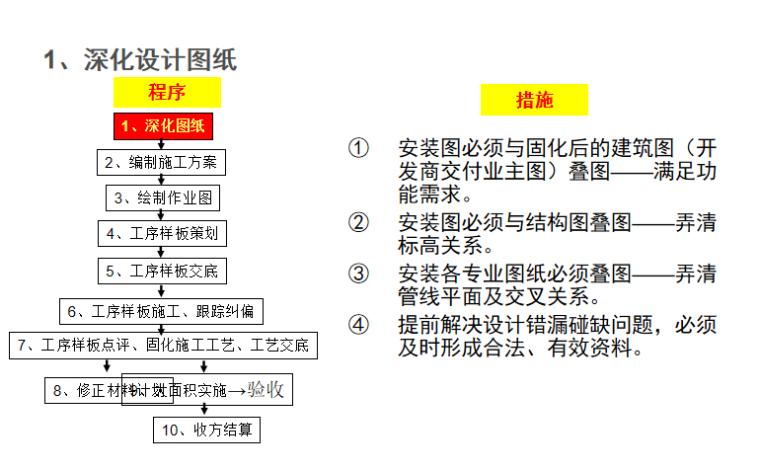 机电安装工程施工工艺标准解析(230页PPT)_3