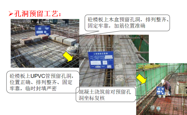 机电安装工程施工工艺标准解析(230页PPT)_7