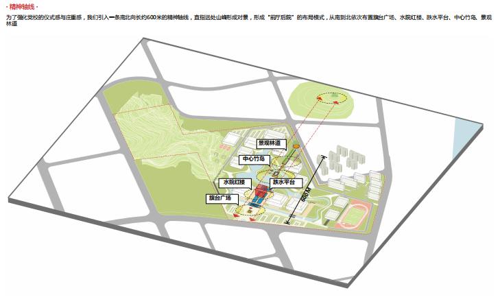 [福建]知名公司滨湖红色校区投标方案2017_12