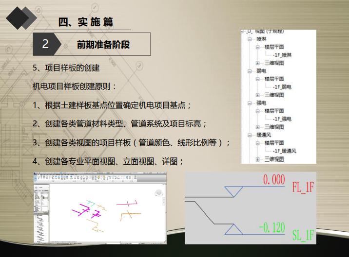 如何建立BIM技术应用团队培训资料(138页)_7