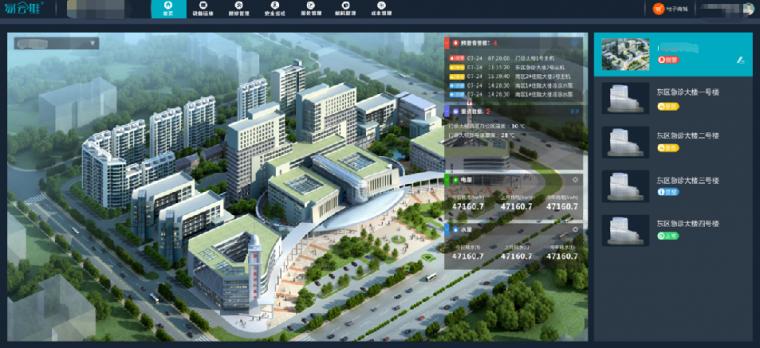 智慧医院后勤管理系统可视化运维整体解决方-医院后勤管理