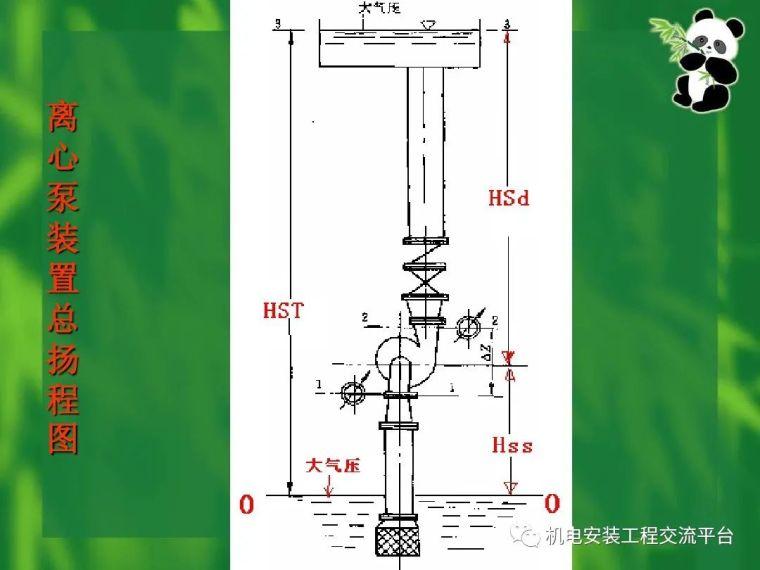 泵的扬程计算与选型_3