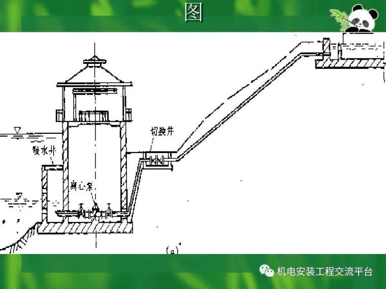 泵的扬程计算与选型_7