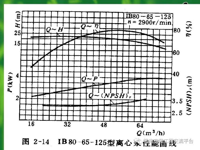 泵的扬程计算与选型_12