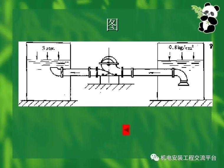 泵的扬程计算与选型_10