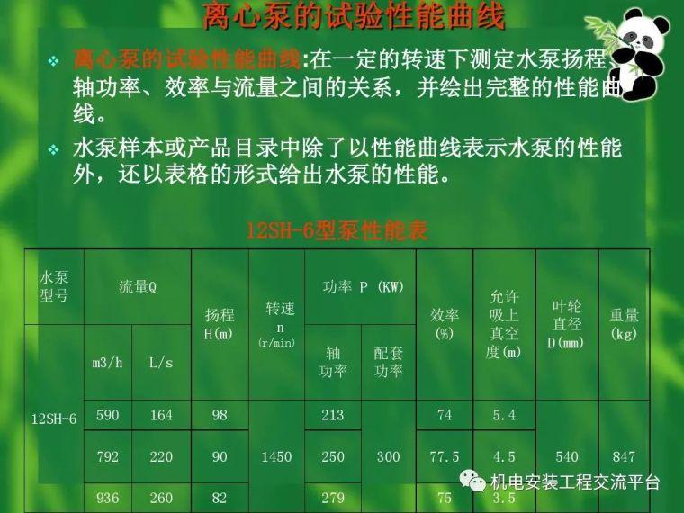 泵的扬程计算与选型_15