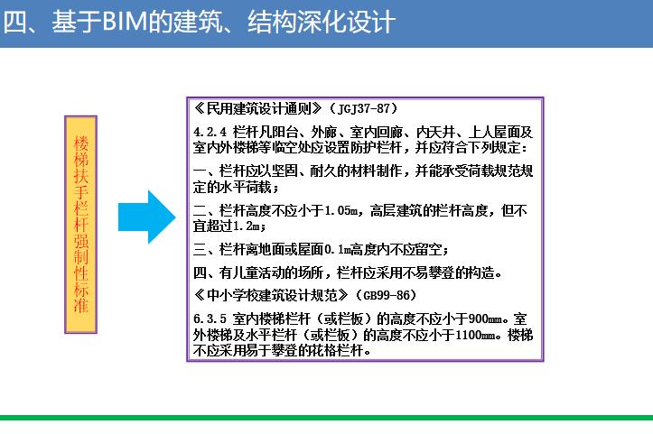 招标文件BIM应用讲义(2016)_7