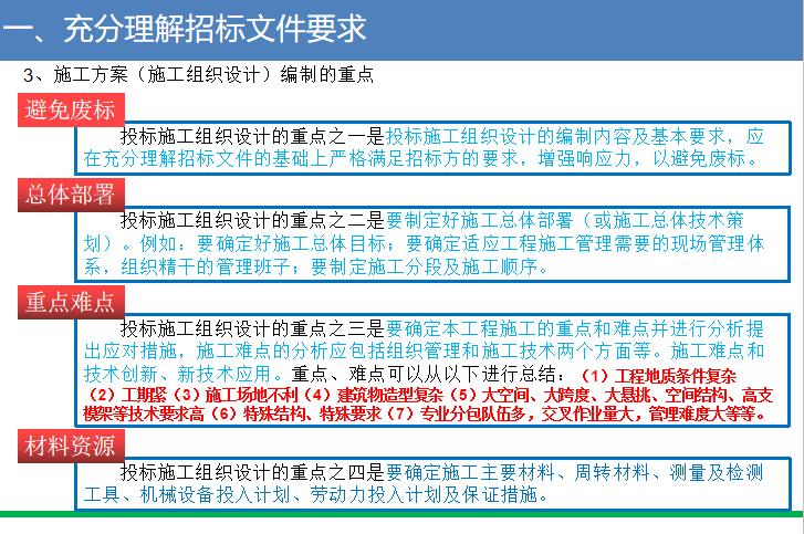 招标文件BIM应用讲义(2016)_2