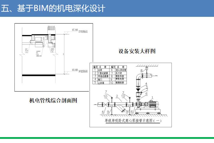 招标文件BIM应用讲义(2016)_9