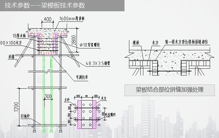模板工程方案编制重点内容讲解(72页)_3