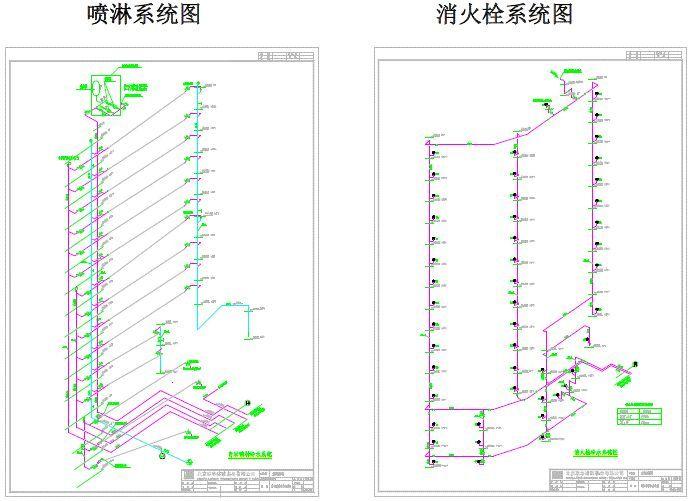 建筑给排水设计参考手册(续)_11