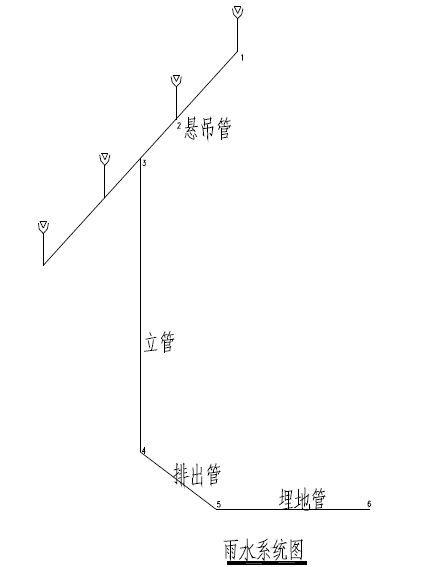 建筑给排水设计参考手册(续)_6