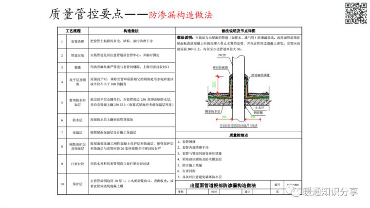 安装工程质量管控要点分析_58