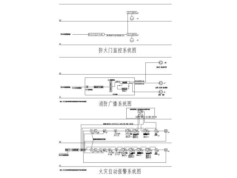 [河北]二层中餐厅电气施工图(2017)_5