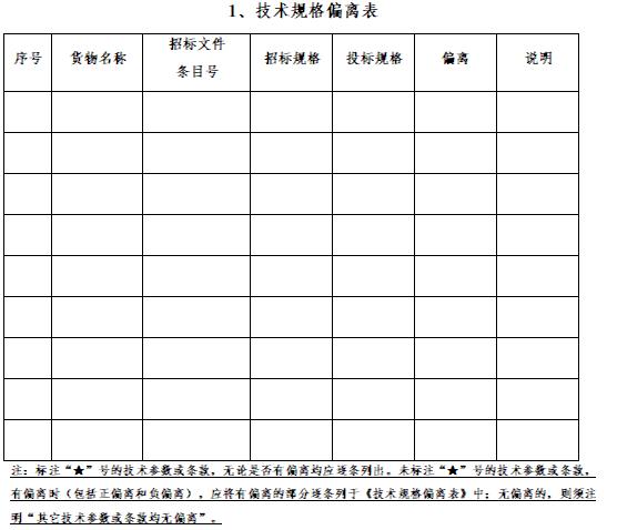 污水处理厂改扩建设备采购安装等招标文件_3