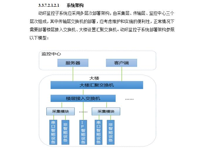 陕西某信息产业园智慧园区设计方案(总87页)_9