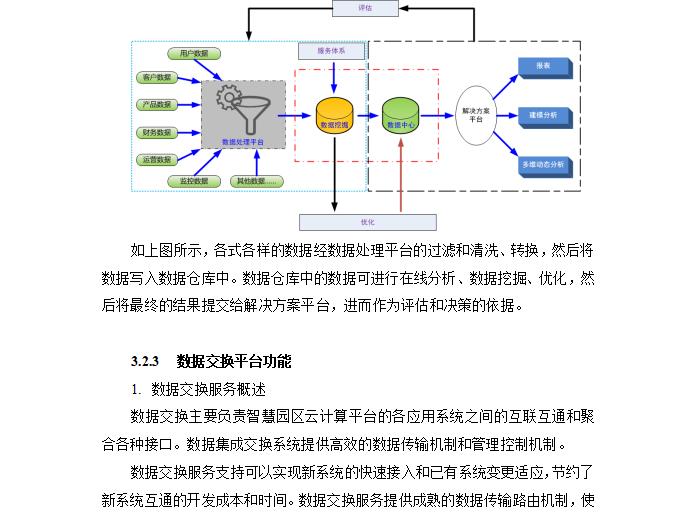 陕西某信息产业园智慧园区设计方案(总87页)_6