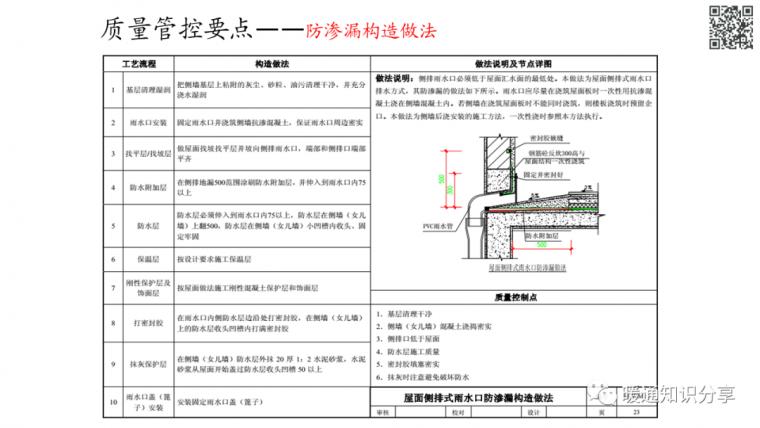 安装工程质量管控要点分析_60