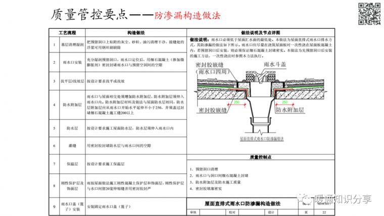 安装工程质量管控要点分析_59