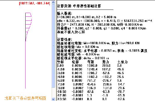 中小桥梁基桩计算(知名大院内训资料)_2