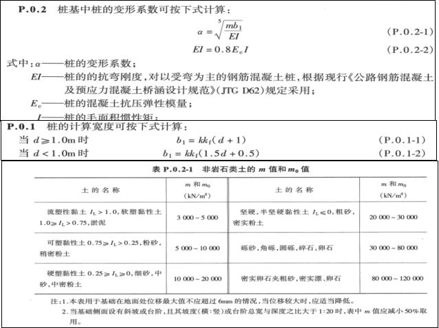 中小桥梁基桩计算(知名大院内训资料)_4