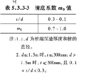 中小桥梁基桩计算(知名大院内训资料)_9