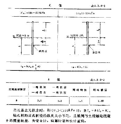 中小桥梁基桩计算(知名大院内训资料)_6