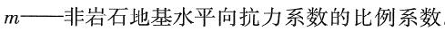 中小桥梁基桩计算(知名大院内训资料)_8