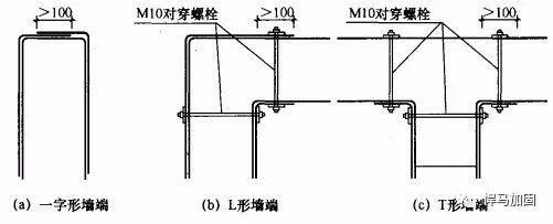 砌体结构碳纤维布抗震加固_4