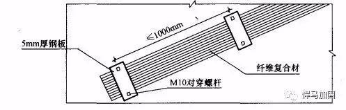 砌体结构碳纤维布抗震加固_3