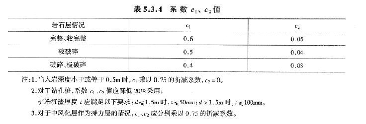 中小桥梁基桩计算(知名大院内训资料)_23