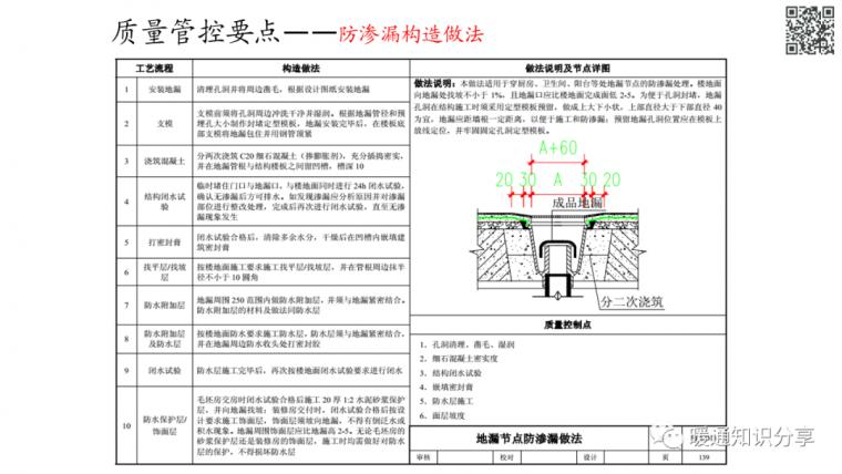 安装工程质量管控要点分析_64