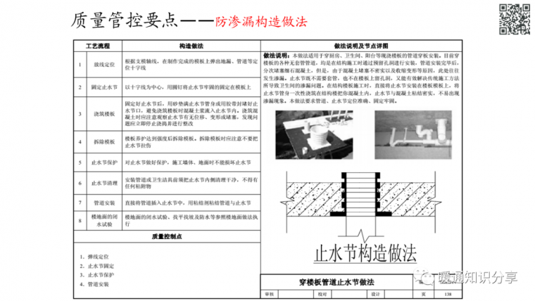 安装工程质量管控要点分析_63