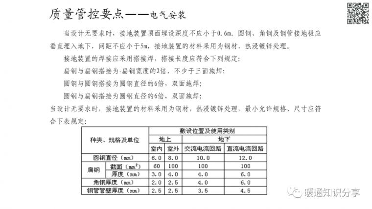 安装工程质量管控要点分析_26