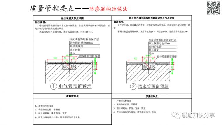 安装工程质量管控要点分析_68