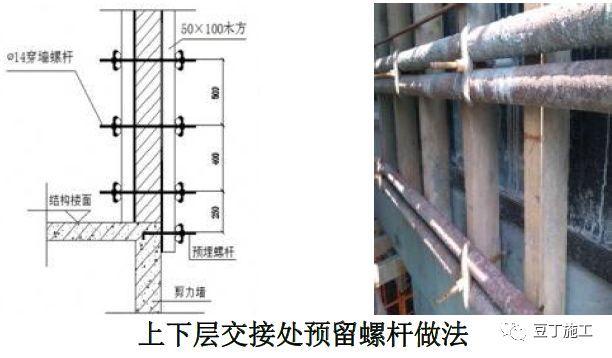 18个混凝土结构施工工艺及操作要点!_43