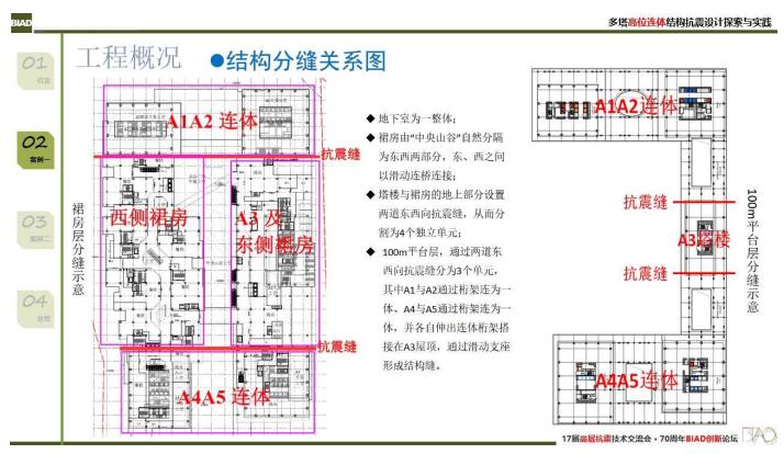 多塔高位连体结构抗震设计探索与实践PPT_2