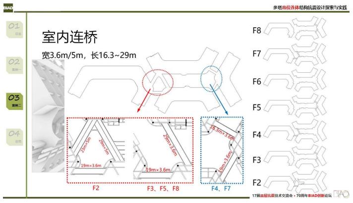 多塔高位连体结构抗震设计探索与实践PPT_5