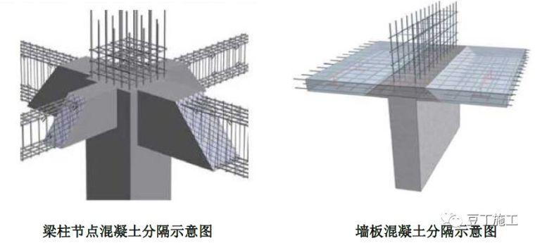 18个混凝土结构施工工艺及操作要点!_46