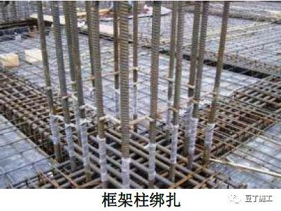 18个混凝土结构施工工艺及操作要点!_3
