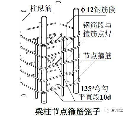18个混凝土结构施工工艺及操作要点!_15
